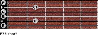E-7/6 for guitar on frets 0, 2, 0, 0, 2, 0