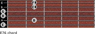 E-7/6 for guitar on frets 0, 2, 0, 0, 2, 2