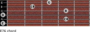 E-7/6 for guitar on frets 0, 4, 0, 4, 2, 3