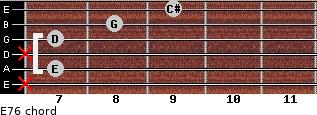 E-7/6 for guitar on frets x, 7, x, 7, 8, 9