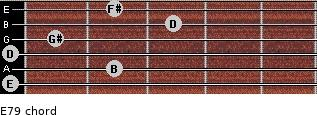 E7/9 for guitar on frets 0, 2, 0, 1, 3, 2