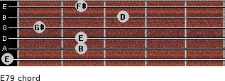 E7/9 for guitar on frets 0, 2, 2, 1, 3, 2