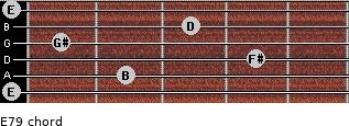 E7/9 for guitar on frets 0, 2, 4, 1, 3, 0
