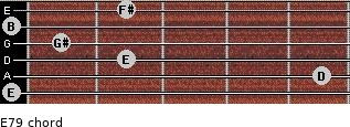 E7/9 for guitar on frets 0, 5, 2, 1, 0, 2