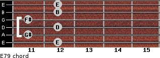E7/9 for guitar on frets 12, 11, 12, 11, 12, 12