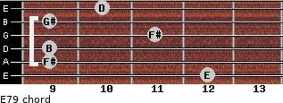 E7/9 for guitar on frets 12, 9, 9, 11, 9, 10