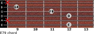 E7/9 for guitar on frets 12, x, 12, 11, 9, x