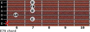 E7/9 for guitar on frets x, 7, 6, 7, 7, 7