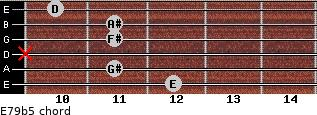 E7/9(b5) for guitar on frets 12, 11, x, 11, 11, 10