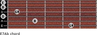 E7/Ab for guitar on frets 4, 2, 0, 1, 0, 0