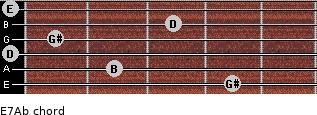 E7/Ab for guitar on frets 4, 2, 0, 1, 3, 0