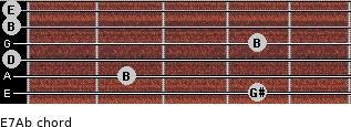 E7/Ab for guitar on frets 4, 2, 0, 4, 0, 0
