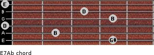 E7/Ab for guitar on frets 4, 2, 0, 4, 3, 0