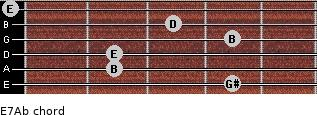 E7/Ab for guitar on frets 4, 2, 2, 4, 3, 0