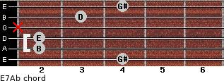 E7/Ab for guitar on frets 4, 2, 2, x, 3, 4