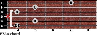 E7/Ab for guitar on frets 4, 5, x, 4, 5, 7
