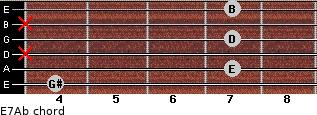 E7/Ab for guitar on frets 4, 7, x, 7, x, 7