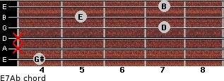 E7/Ab for guitar on frets 4, x, x, 7, 5, 7