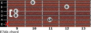 E7/Ab for guitar on frets x, 11, 9, 9, 12, 10
