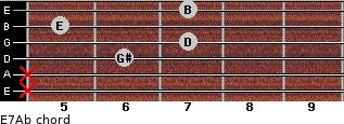 E7/Ab for guitar on frets x, x, 6, 7, 5, 7
