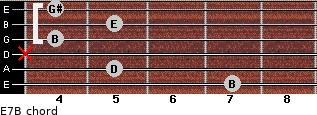 E7/B for guitar on frets 7, 5, x, 4, 5, 4