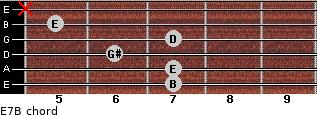 E7/B for guitar on frets 7, 7, 6, 7, 5, x