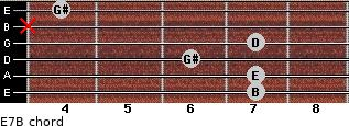 E7/B for guitar on frets 7, 7, 6, 7, x, 4