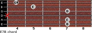 E7/B for guitar on frets 7, 7, x, 7, 5, 4