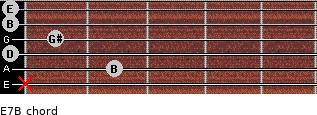 E7/B for guitar on frets x, 2, 0, 1, 0, 0