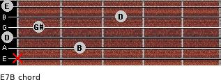 E7/B for guitar on frets x, 2, 0, 1, 3, 0