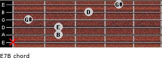 E7/B for guitar on frets x, 2, 2, 1, 3, 4