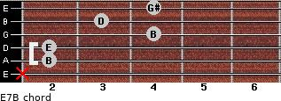 E7/B for guitar on frets x, 2, 2, 4, 3, 4