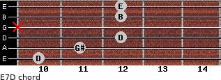 E7/D for guitar on frets 10, 11, 12, x, 12, 12