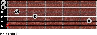 E7/D for guitar on frets x, 5, 2, 1, 0, 0