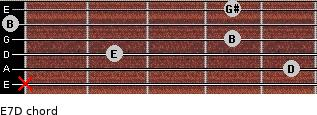 E7/D for guitar on frets x, 5, 2, 4, 0, 4