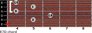 E7/D for guitar on frets x, 5, 6, 4, 5, 4