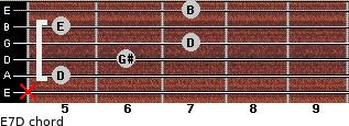 E7/D for guitar on frets x, 5, 6, 7, 5, 7