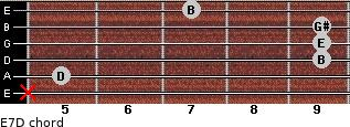 E7/D for guitar on frets x, 5, 9, 9, 9, 7