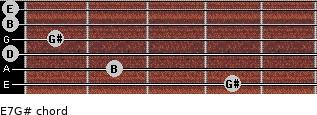 E7/G# for guitar on frets 4, 2, 0, 1, 0, 0