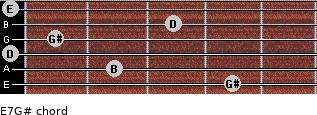 E7/G# for guitar on frets 4, 2, 0, 1, 3, 0