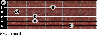 E7/G# for guitar on frets 4, 2, 2, 1, 3, 0