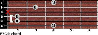 E7/G# for guitar on frets 4, 2, 2, x, 3, 4