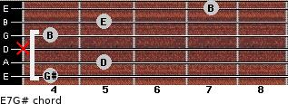 E7/G# for guitar on frets 4, 5, x, 4, 5, 7