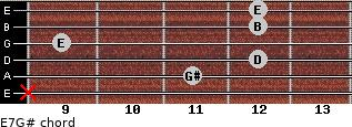 E7/G# for guitar on frets x, 11, 12, 9, 12, 12