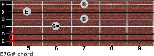 E7/G# for guitar on frets x, x, 6, 7, 5, 7