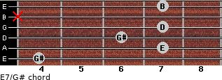 E7/G# for guitar on frets 4, 7, 6, 7, x, 7
