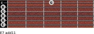 E-7(add11) for guitar on frets 0, 0, 0, 0, 0, 3