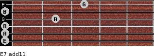 E-7(add11) for guitar on frets 0, 0, 0, 2, 0, 3