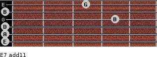 E-7(add11) for guitar on frets 0, 0, 0, 4, 0, 3