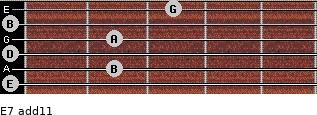 E-7(add11) for guitar on frets 0, 2, 0, 2, 0, 3